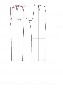 складки спереди брюк