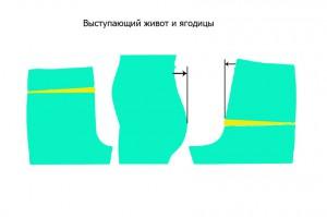 как пошить женские брюки
