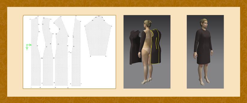 1 Построение выкройки основы плечевого изделия